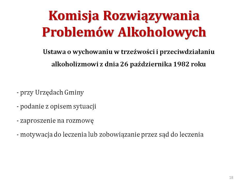 Komisja Rozwiązywania Problemów Alkoholowych