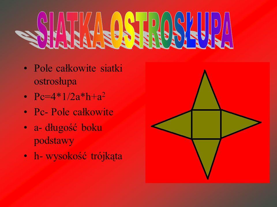 SIATKA OSTROSŁUPA Pole całkowite siatki ostrosłupa Pc=4*1/2a*h+a2