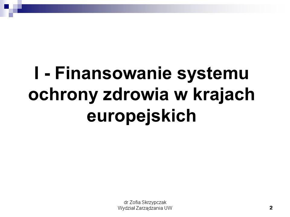 I - Finansowanie systemu ochrony zdrowia w krajach europejskich