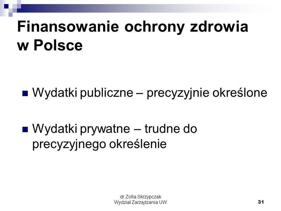 Finansowanie ochrony zdrowia w Polsce
