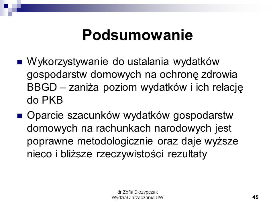 dr Zofia Skrzypczak Wydział Zarządzania UW