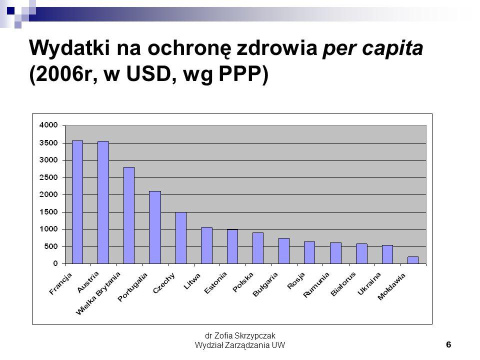 Wydatki na ochronę zdrowia per capita (2006r, w USD, wg PPP)