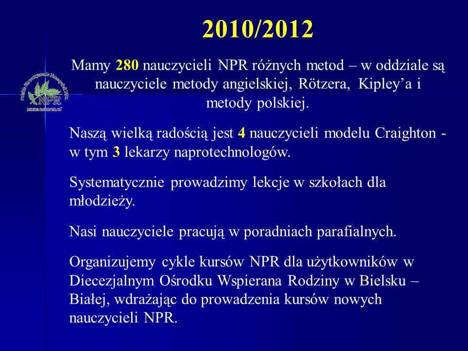 2010/2012 Mamy 280 nauczycieli NPR różnych metod – w oddziale są nauczyciele metody angielskiej, Rötzera, Kipley'a i metody polskiej.