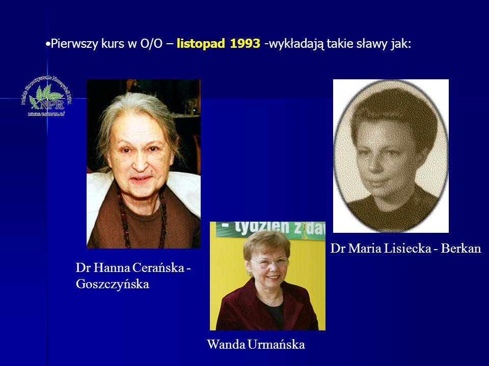 Dr Maria Lisiecka - Berkan Dr Hanna Cerańska - Goszczyńska