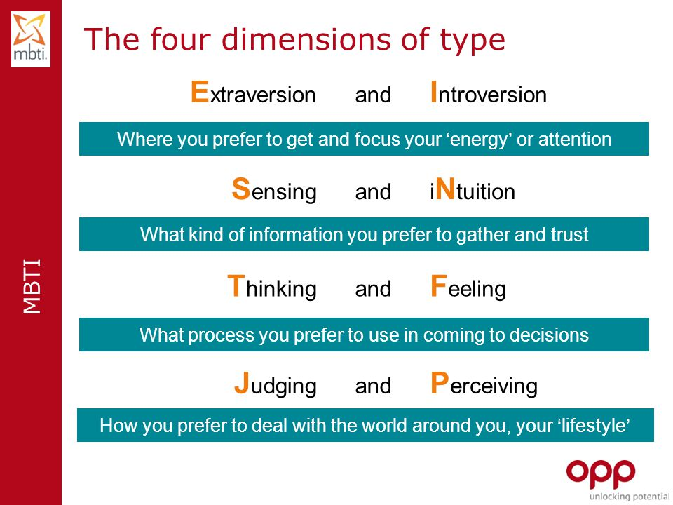 The four dimensions of type