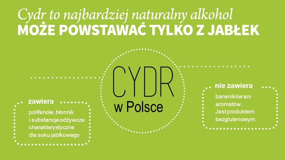 w Polsce nie zawiera zawiera barwników ani aromatów.