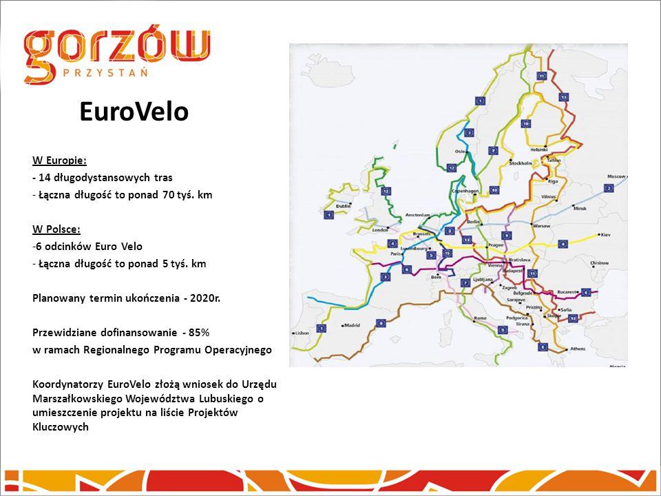 EuroVelo W Europie: - 14 długodystansowych tras