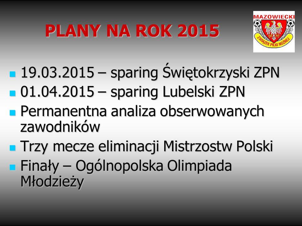 PLANY NA ROK 2015 19.03.2015 – sparing Świętokrzyski ZPN