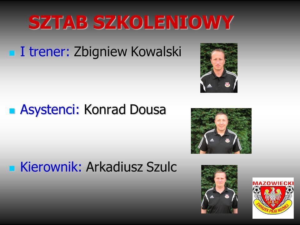 SZTAB SZKOLENIOWY I trener: Zbigniew Kowalski Asystenci: Konrad Dousa