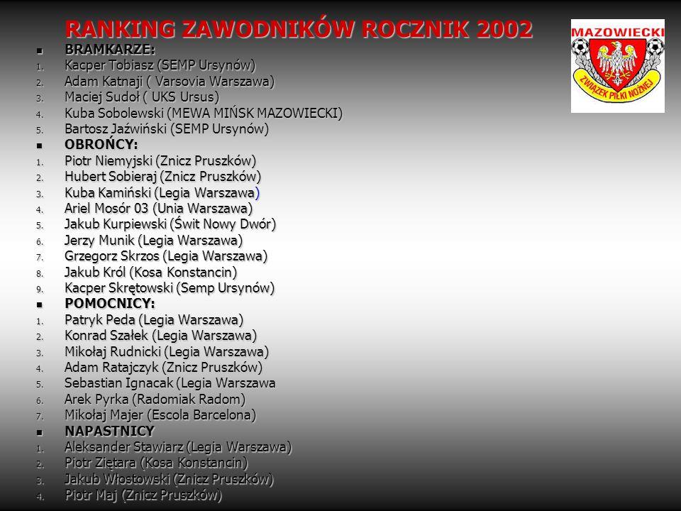 RANKING ZAWODNIKÓW ROCZNIK 2002
