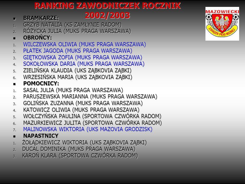 RANKING ZAWODNICZEK ROCZNIK 2002/2003