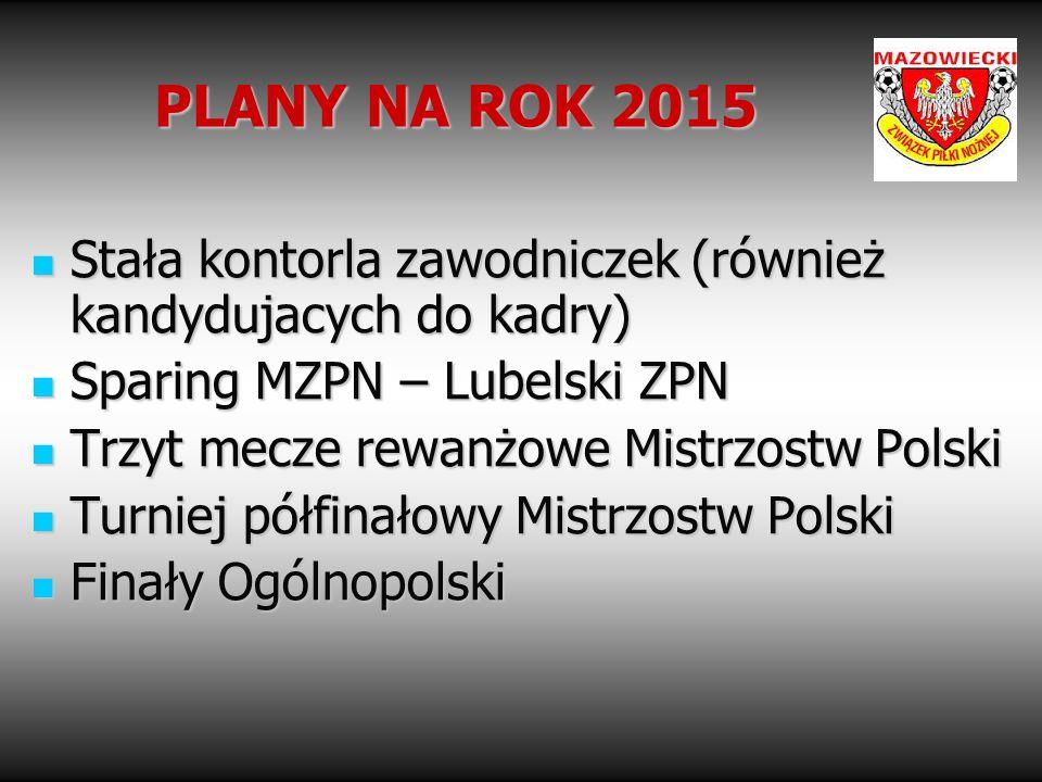 PLANY NA ROK 2015 Stała kontorla zawodniczek (również kandydujacych do kadry) Sparing MZPN – Lubelski ZPN.