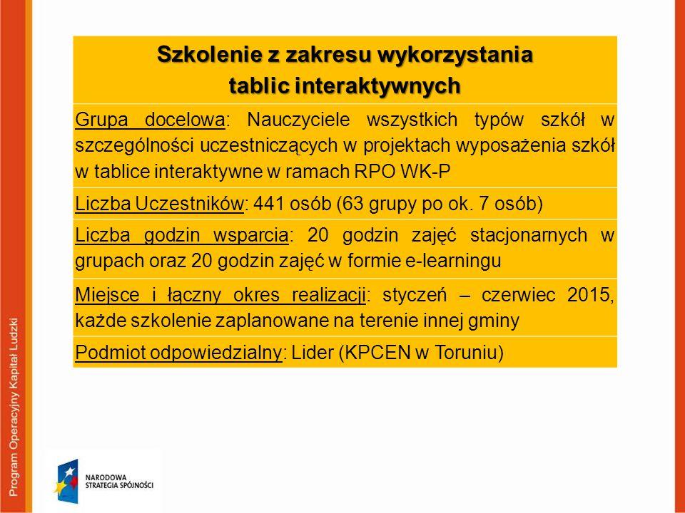 Szkolenie z zakresu wykorzystania tablic interaktywnych