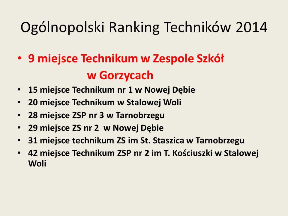 Ogólnopolski Ranking Techników 2014