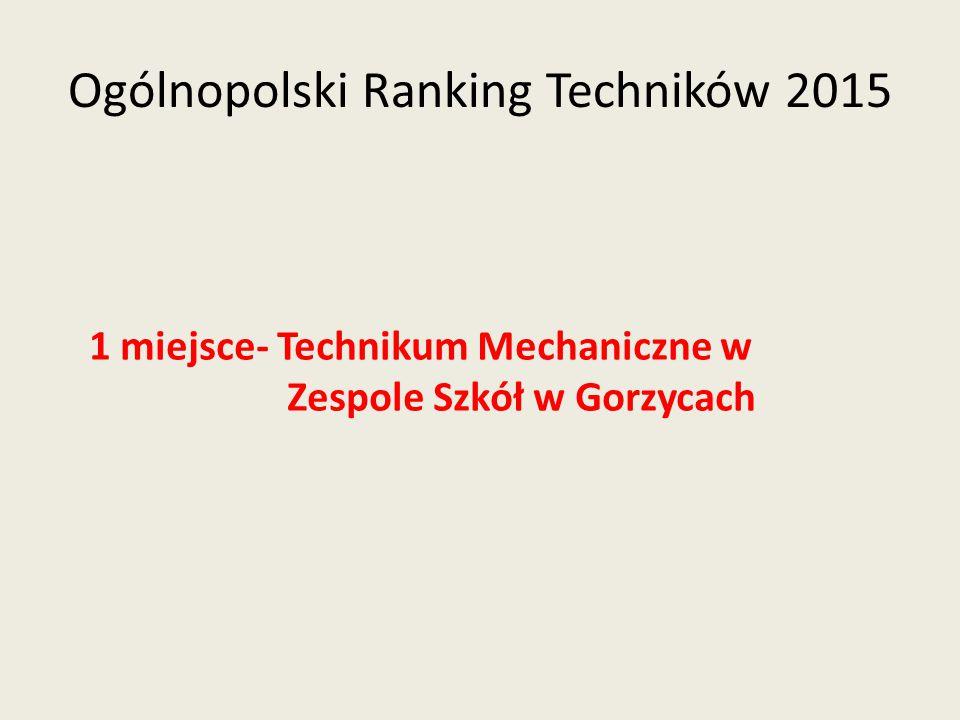 Ogólnopolski Ranking Techników 2015