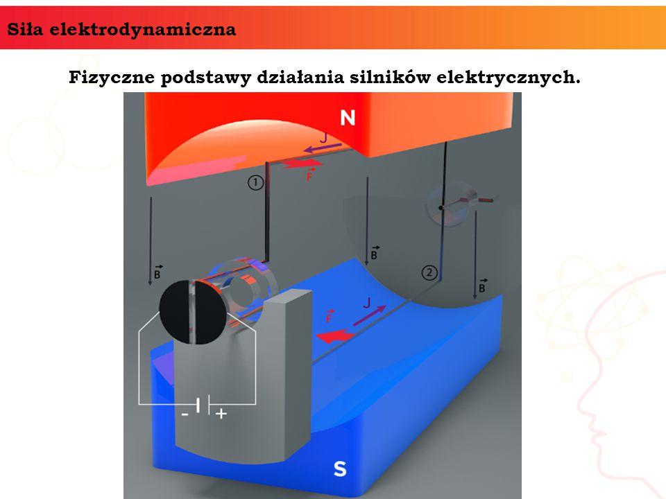 Fizyczne podstawy działania silników elektrycznych.