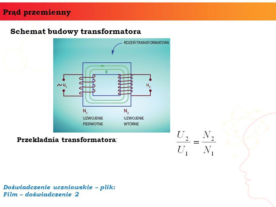 Schemat budowy transformatora