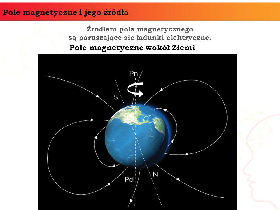 Pole magnetyczne wokół Ziemi