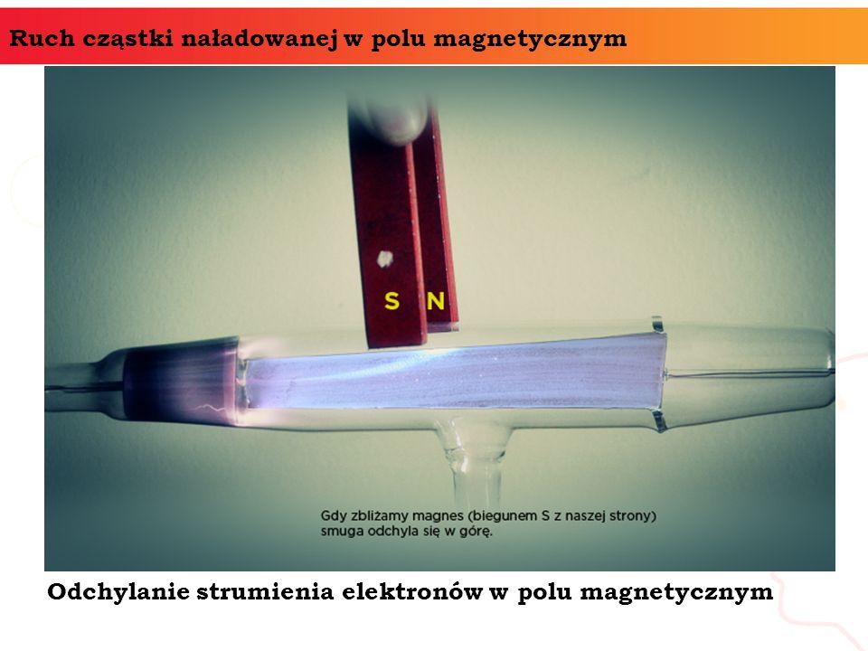 Odchylanie strumienia elektronów w polu magnetycznym