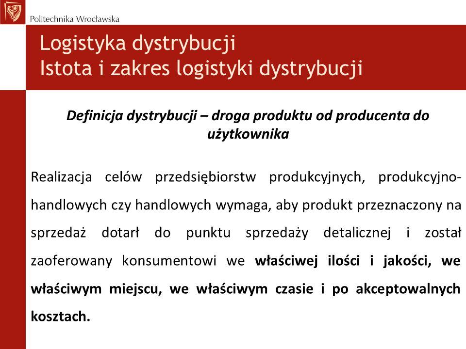 Definicja dystrybucji – droga produktu od producenta do użytkownika