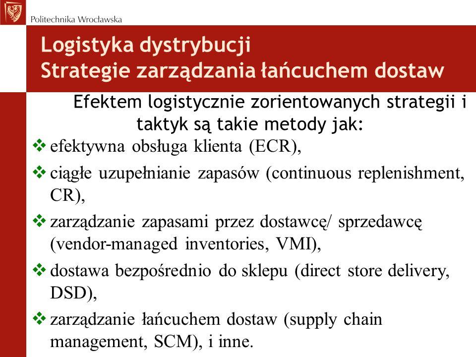 Logistyka dystrybucji Strategie zarządzania łańcuchem dostaw