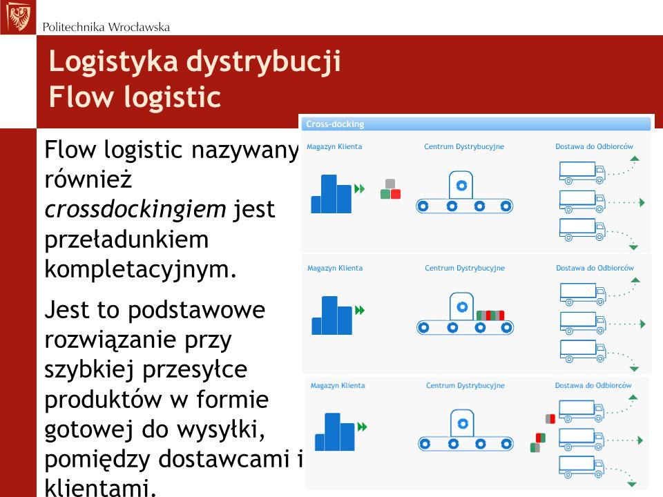 Logistyka dystrybucji Flow logistic