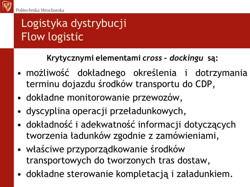 Krytycznymi elementami cross – dockingu są: