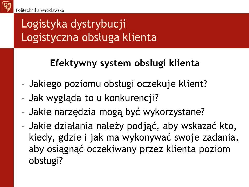 Efektywny system obsługi klienta