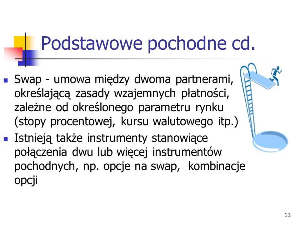 Podstawowe pochodne cd.