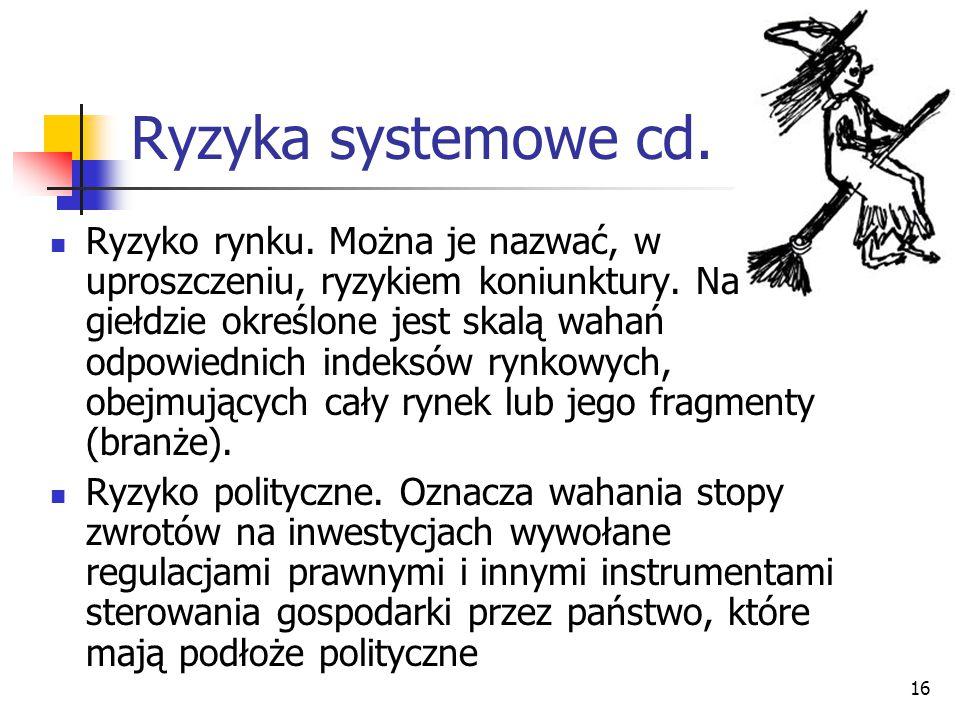 Ryzyka systemowe cd.