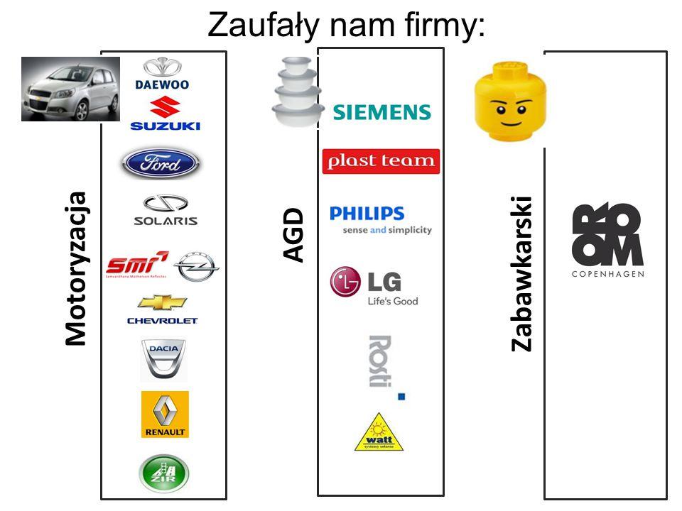 Zaufały nam firmy: Motoryzacja AGD Zabawkarski