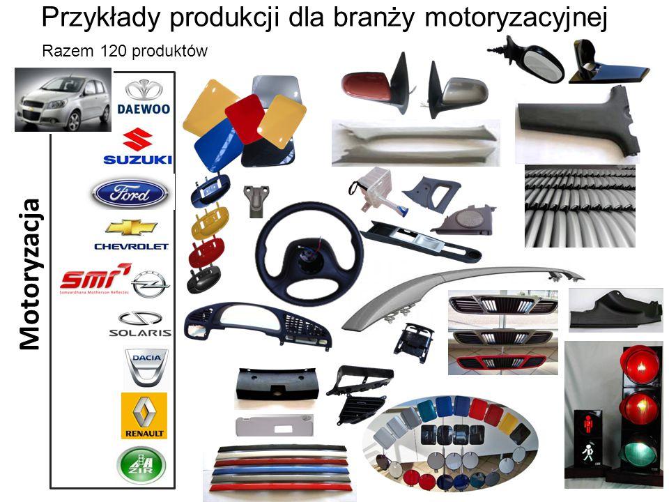 Motoryzacja Przykłady produkcji dla branży motoryzacyjnej