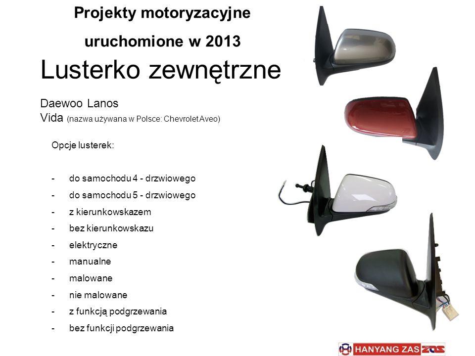 Projekty motoryzacyjne