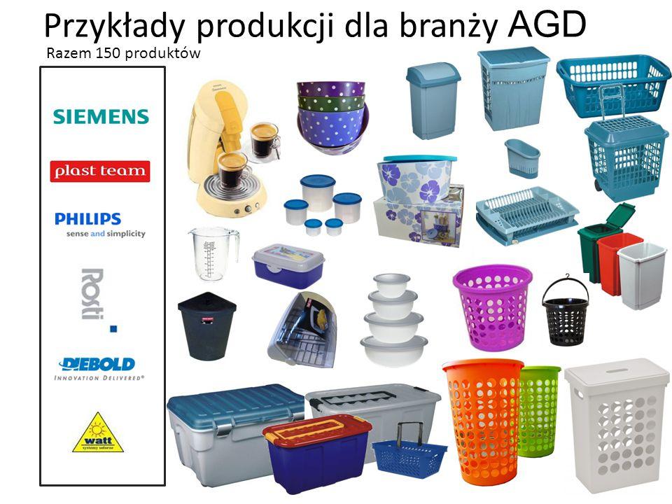 Przykłady produkcji dla branży AGD