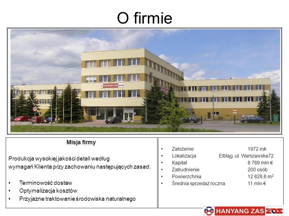 O firmie Misja firmy Produkcja wysokiej jakości detali według