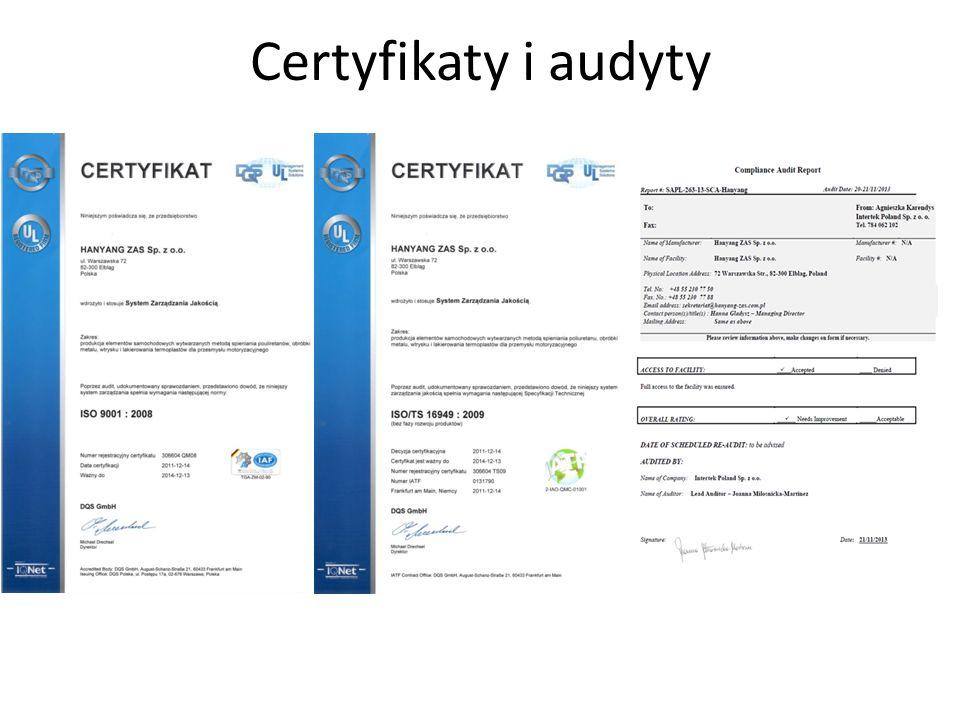 Certyfikaty i audyty