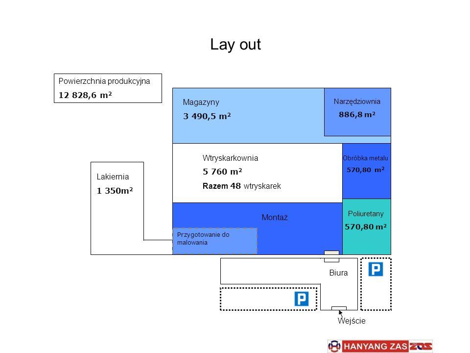 Lay out Powierzchnia produkcyjna 12 828,6 m2 Magazyny 3 490,5 m2