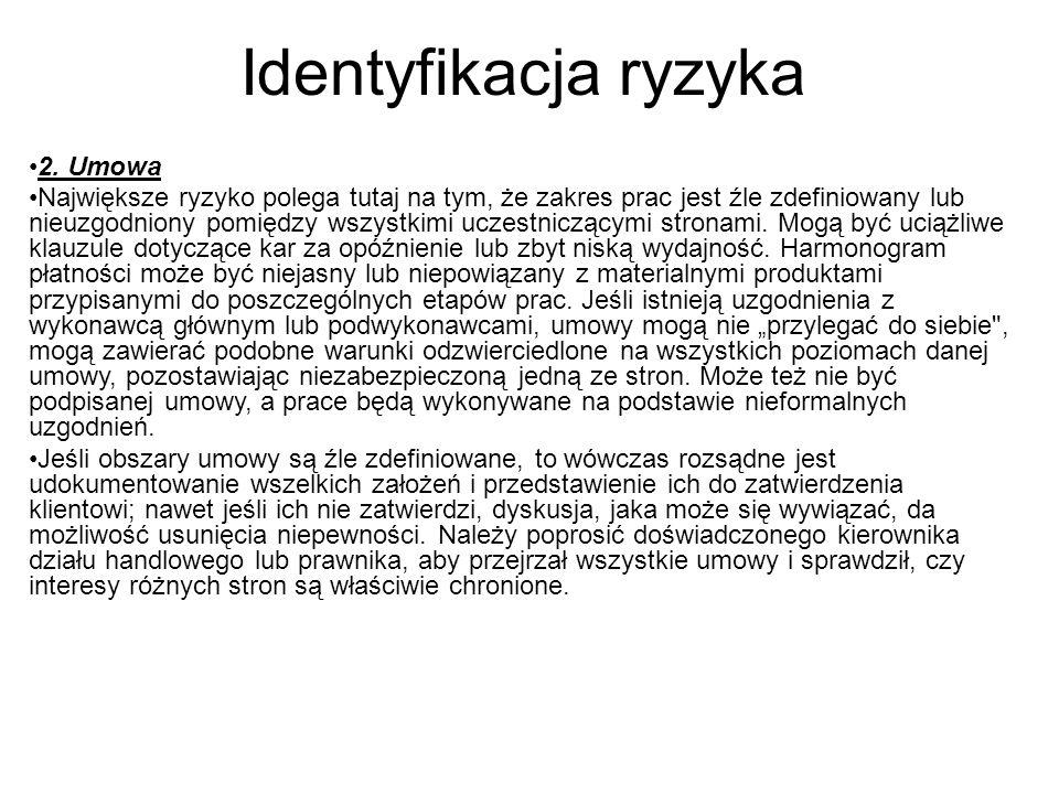 Identyfikacja ryzyka 2. Umowa