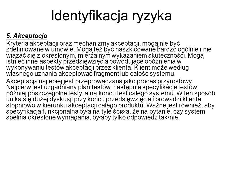 Identyfikacja ryzyka 5. Akceptacja