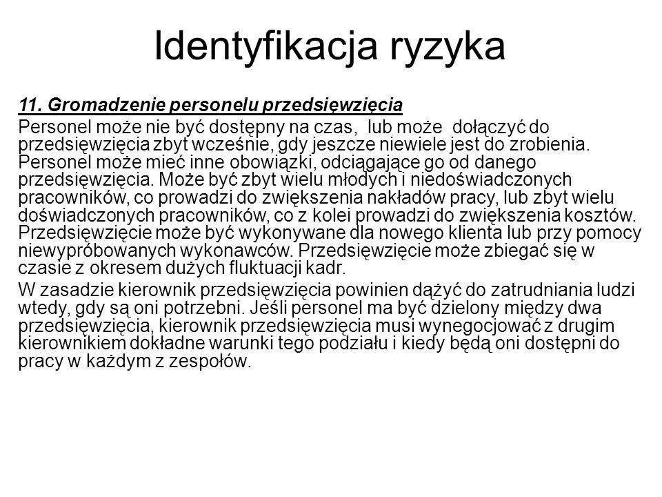 Identyfikacja ryzyka 11. Gromadzenie personelu przedsięwzięcia