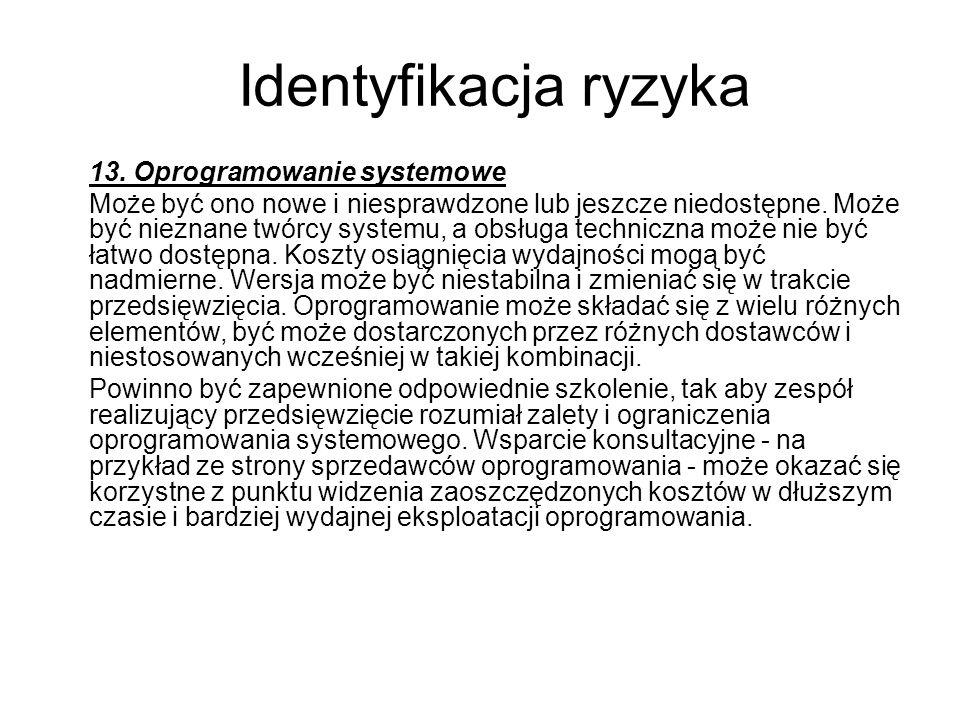 Identyfikacja ryzyka 13. Oprogramowanie systemowe