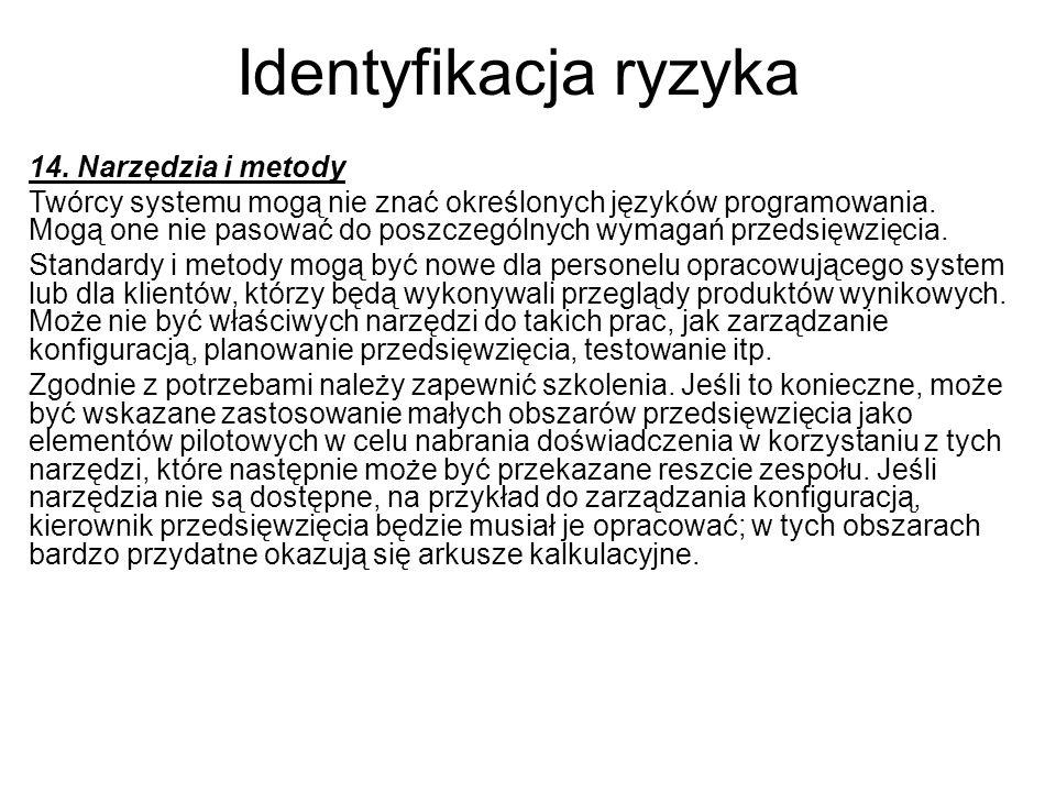 Identyfikacja ryzyka 14. Narzędzia i metody