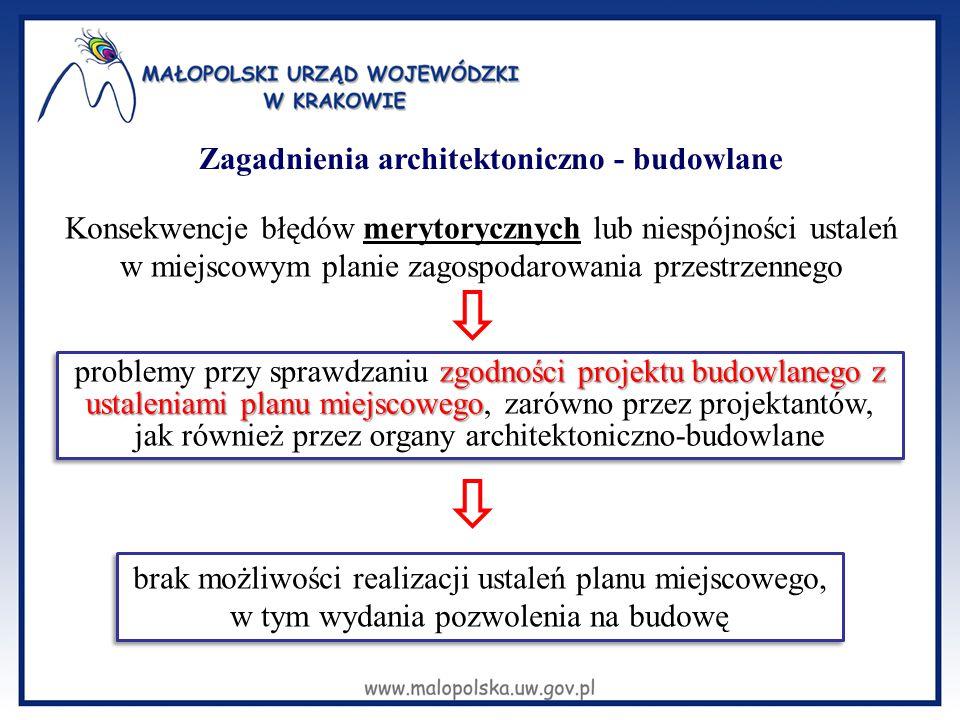 Zagadnienia architektoniczno - budowlane