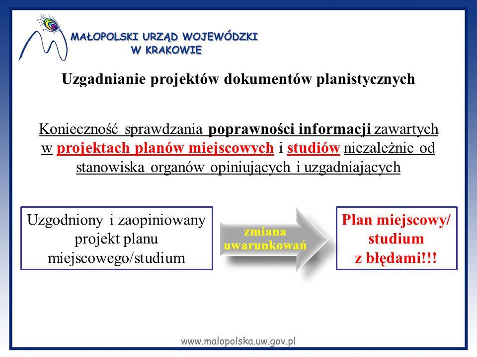Uzgadnianie projektów dokumentów planistycznych