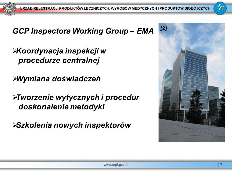 GCP Inspectors Working Group – EMA