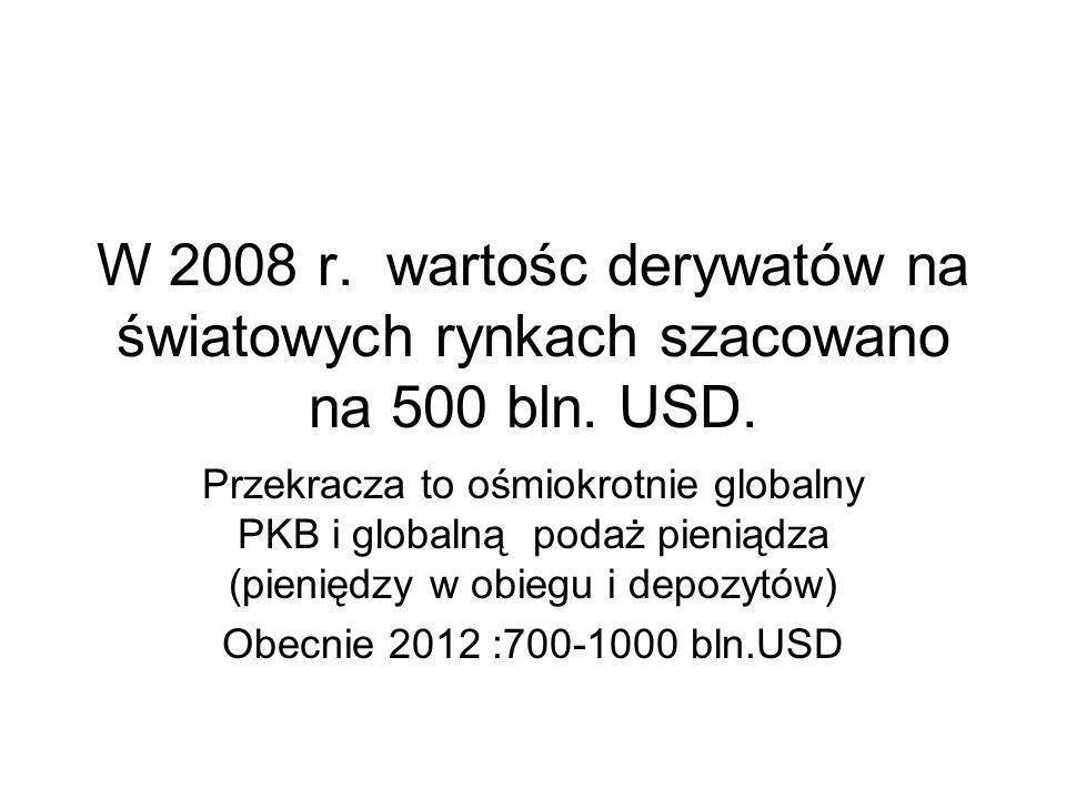 W 2008 r. wartośc derywatów na światowych rynkach szacowano na 500 bln