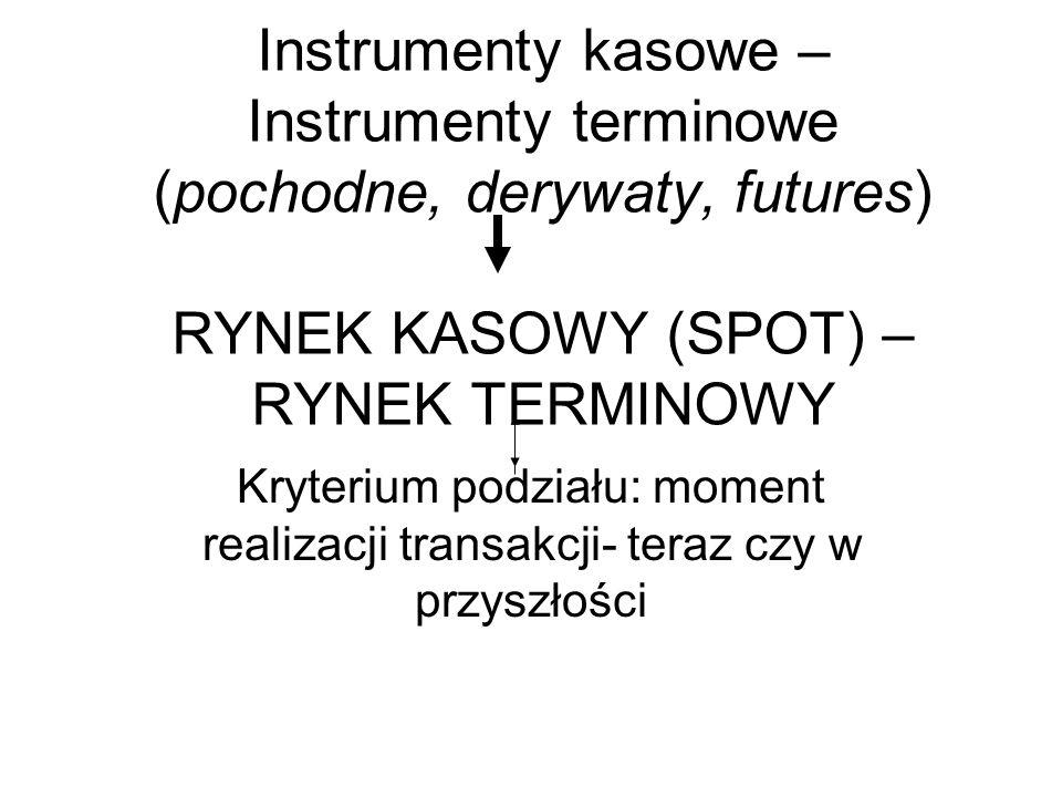 Instrumenty kasowe – Instrumenty terminowe (pochodne, derywaty, futures) RYNEK KASOWY (SPOT) –RYNEK TERMINOWY
