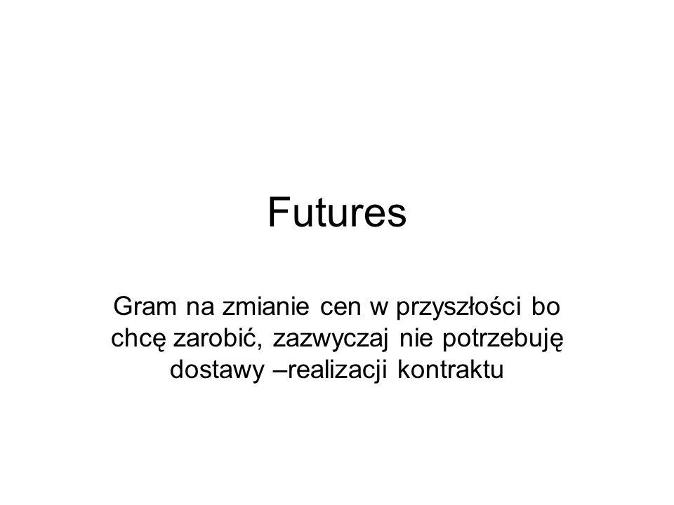Futures Gram na zmianie cen w przyszłości bo chcę zarobić, zazwyczaj nie potrzebuję dostawy –realizacji kontraktu.