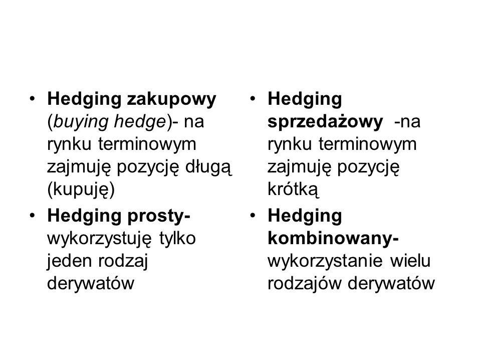 Hedging zakupowy (buying hedge)- na rynku terminowym zajmuję pozycję długą (kupuję)