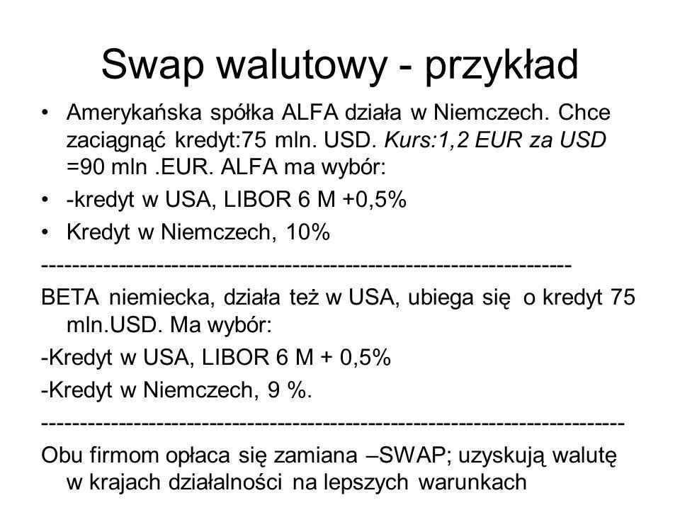 Swap walutowy - przykład